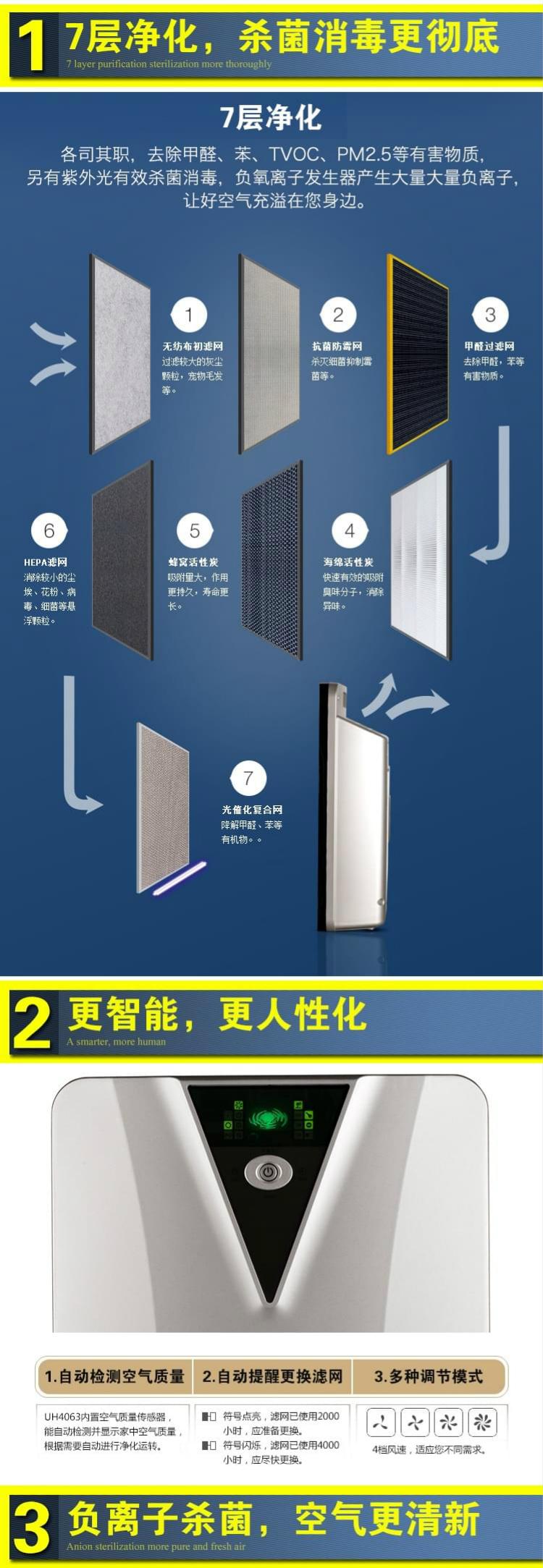 空气净化器淘宝详情页设计2