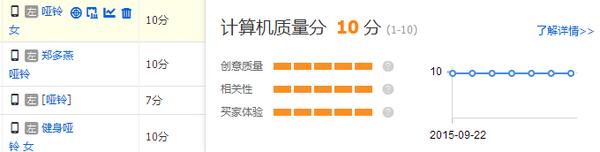 郑州淘宝代运营直通车拆分后八项重点